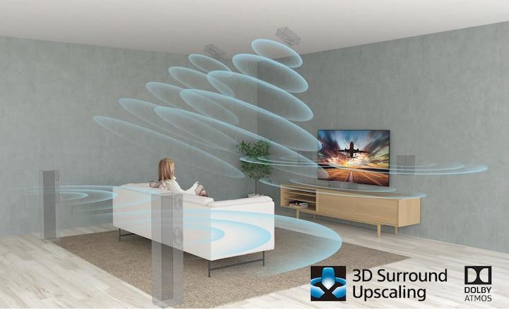 Sala in cui viene mostrato l'effetto dell'audio surround con XR Surround