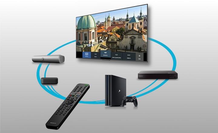 Immagine che mostra come è possibile controllare con un telecomando smart tutti i dispositivi connessi