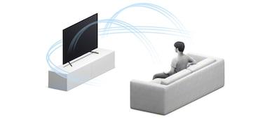 Podrobnosti večdimenzionalnega zvoka s 3D prostorskim povečevanjem