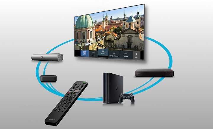 Telecomando smart collegato in modalità wireless a PS4, lettore Blu-ray, TV, decoder e speaker.