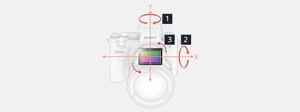 Immagine della stabilizzazione delle immagini a 5 assi